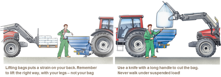 Diagram showing how to lift fertiliser bags